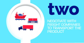 We negotiate with  freight companies to transport the product.